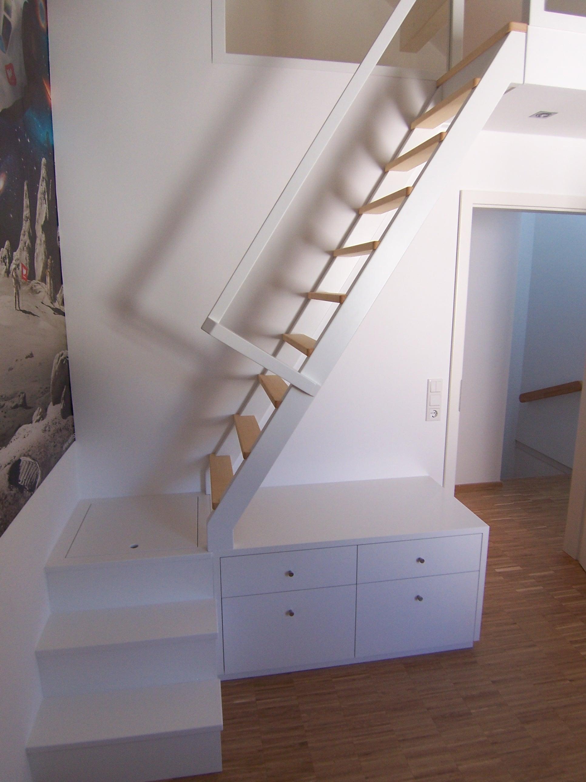 wie kommen wir nur auf unsere galerie wer baut mir eine. Black Bedroom Furniture Sets. Home Design Ideas